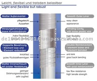 Flexible Reinforced Hose for Medical Equipment - MADE IN GERMANY