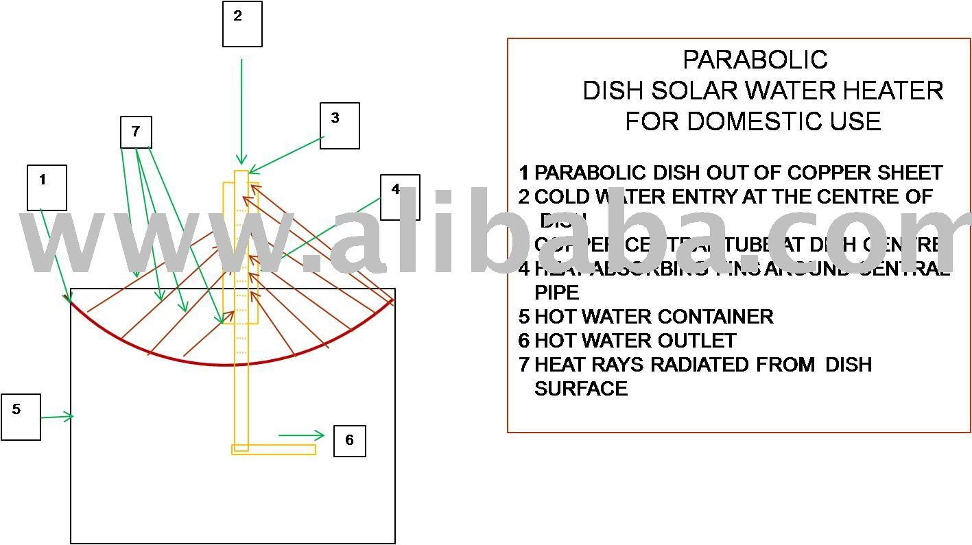 PARABOLIC DISH SOLAR WATER HEATER