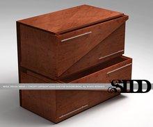Control Dresser by SIDD