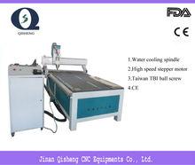 CNC programs