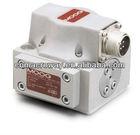 CNC servo valve MOOG 761 series servo valve��China ��Mainland����
