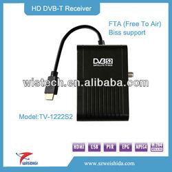 2013 Hot Sale!! DVB-S2 Full HD 1080P MPEG4 Mini Scart Satellite Receiver