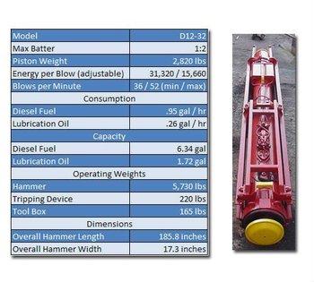Delmag D12-32 Diesel Pile Hammer