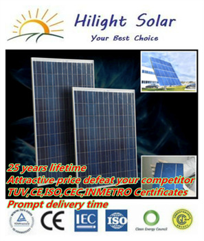 high poly solar panel efficiency with TUV,CE,ISO,CEC