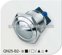 QN25-B2 25 MM porn products