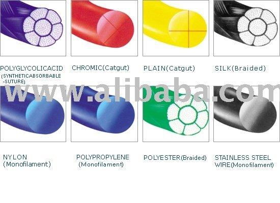 Suturas quirúrgicas - absorbible y no absorbibles
