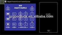 Audio video signal multimedia central controller/Audio video signal multimedia central control system