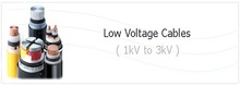 Low voltage cables/Control cables up to 1kV, Fire resistant, Flame retardant cables