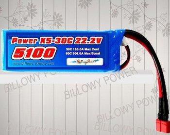billowy battery