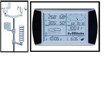 weather station Monitor sensors