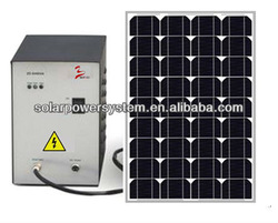 solar panels price usd 150W