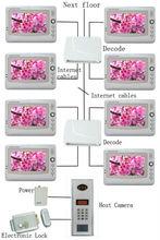 7 inch color display 3g SIP/IP systerm Smart phone door