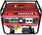 Shraise Power Generator