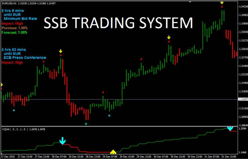 Reverse swing trading strategy free download
