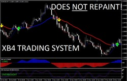 FOREX XB4 SCALPING TRADING SYSTEM FOR MT4 PLATFORM