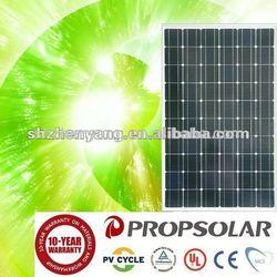 100% TUV Standard High Quality 245W mitsubishi solar panel