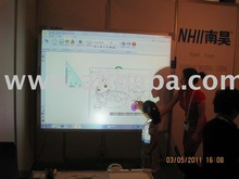 Touch Sensitive Interactive Whiteboard