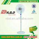revolving fan in foshan