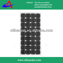 Solar Panel Importer,Solar Panel Buyers,Solar Panel Distributor