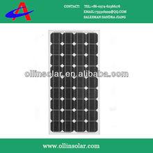 Solar Panel Importer,Solar Panel Buyers,Solar Panel Distributor