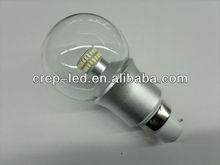Led Bulbs Cost