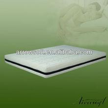 Good Health Best Support For Memory Foam Mattress
