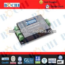 108W~216W LED RGBW Controller