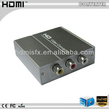 HDMI to Composite RCA Video Converter - Up to 1080P