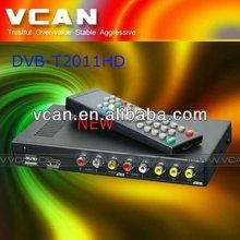 High Definition dual tuner dvb-t car DVB-T2011HD with USB PVR