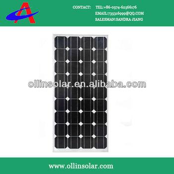 80W Mono Price Per Watt Solar Panel
