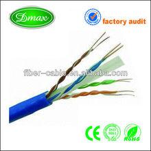 fiber optic cable wrap
