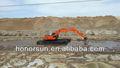 Des zones humides amphibie. dredgering d'excavatrices