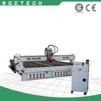 Large Format CNC Panel Builder RC2550