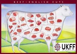 Halal Beef Cuts