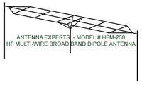 HF Multi-Wire Broadband Dipole Antenna