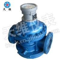 Helical Rotor Flow meter & Heavy Oil/Liquid Flow meter & PD flow meter