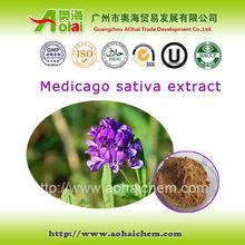 Prevention of stroke medicago sativa plant extract