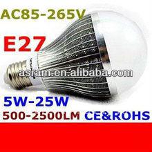 ASRAM LEDMAN AC85-265V input globe used 36pcs SMD5050 5W led corn light/E27 led bulb light 25w e27 led light bulb