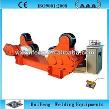 Big heat exchanger welding rotator manufacturer