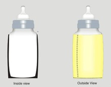 Baby bottle warmer/cooler
