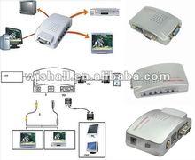 Factory supply VGA to AV converter box, vga to av, av to vga converter