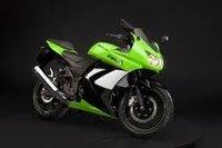 Sales For New Kawasaki Sports bike