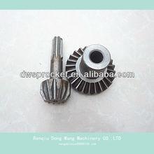 model bevel gears