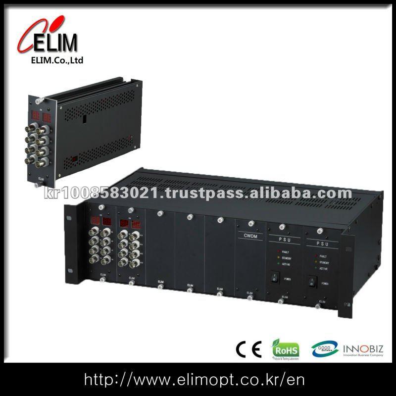 16 Channel fiber optic video transceiver