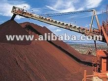 Supply Australian Iron Ore