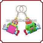 Promotion Custom soft pvc key chain and pvc keyring