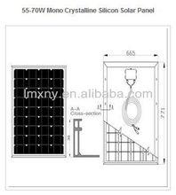 panels solar,znshine solar modules pv panel 70W mono crystalline solar PV module