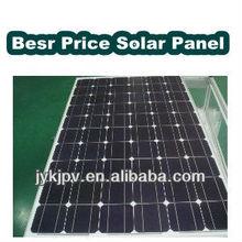 MONO SOLAR PANELS 80W 90W 100W 120W 150W 200W 250W 300W