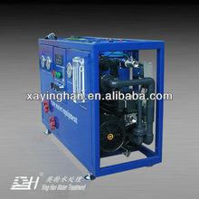 domestic ro water purifier america