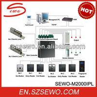 TCP/IP Door Access Controller Building Management System